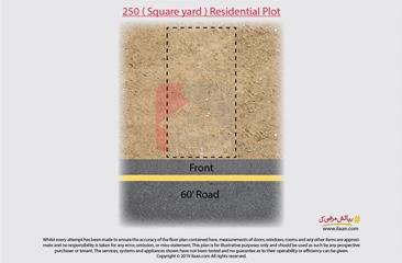 250 ( square yard ) plot for sale in Gwadar Golf City, Gwadar