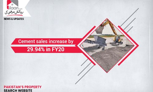 Cement sales increase by 29.94% in FY20