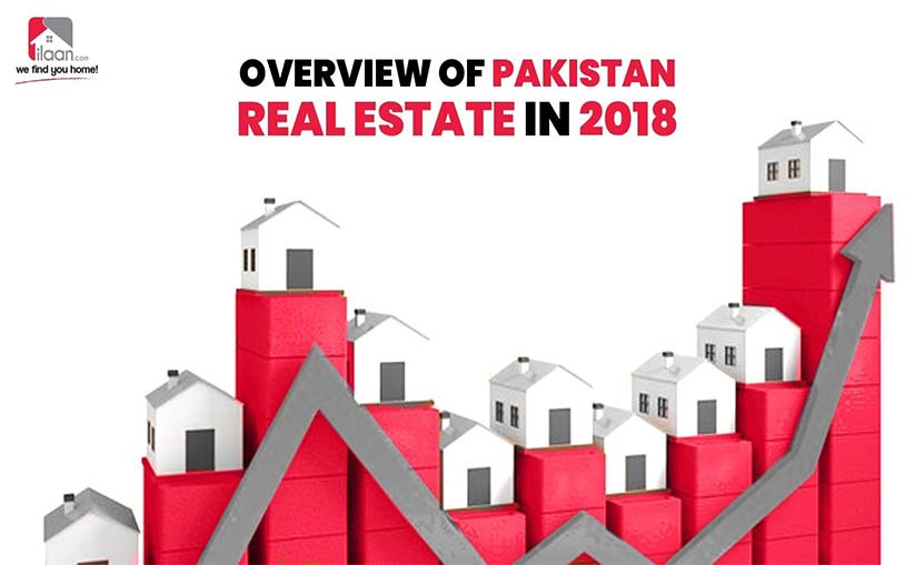 A Recap of the Real Estate Developments in 2018