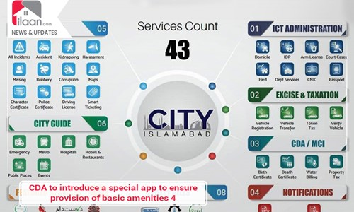 CDA introduces a special app to ensure provision of basic amenities
