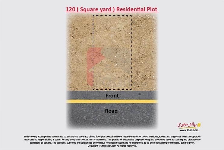 120 ( square yard ) plot for sale in Hawke's Bay, Karachi