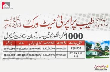 1000 ( square yard ) house for sale in Precinct 18, Bahria Town, Karachi