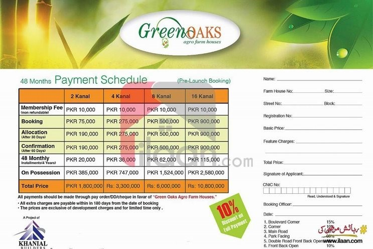 Green Oaks Farms, Rawalpindi, Punjab, Pakistan